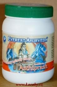 ASTHIPRASH