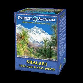 SHALARI